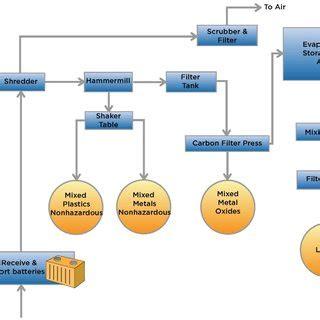 Research paper full pdf